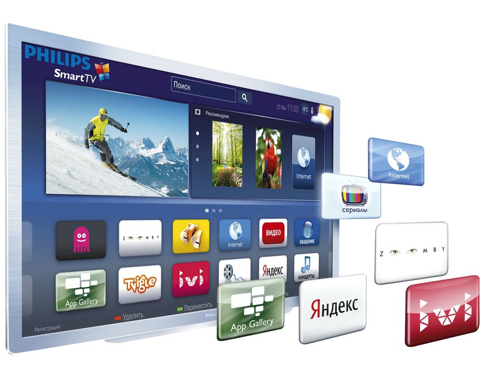 Функции современного LED ТВ