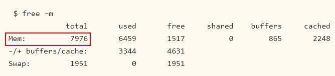 Команда «free -m»