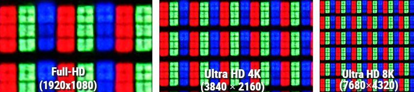 Пиксели разных разрешений экрана