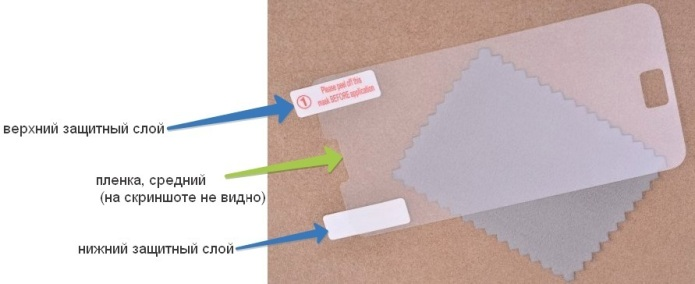 Как наклеить защитную плёнку на телефон в домашних условиях