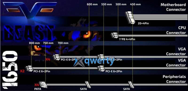 FRIME Beast-1650 1600W